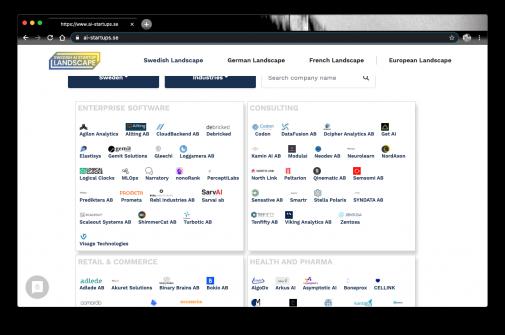 schweden ai startups unternehmertum